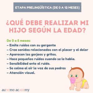 desarrollo verbal, hitos del desarrollo infantil, desarrollo de bebés, desarrollo de la comunicación, retraso del lenguaje en niños, atención temprana
