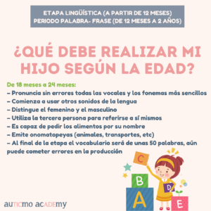 desarrollo verbal autismo, desarrollo verbal TEA, desarrollo de la comunicación en autismo, enseñar a hablar a niños con autismo, estimulación del desarrollo verbal