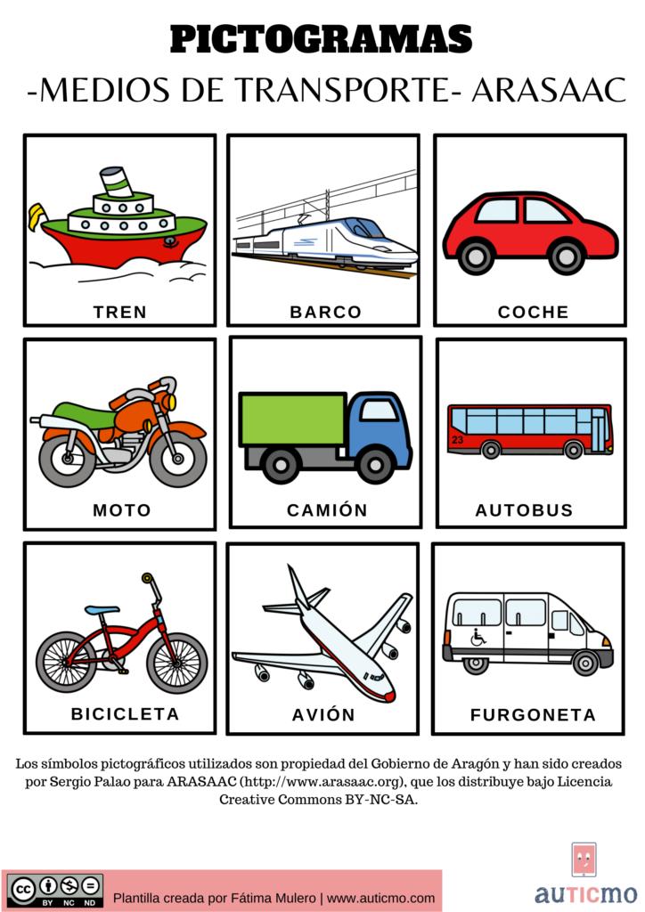 pictogramas, pictogramas para niños, pictogramas arasaac, descargar pictogramas, apoyos visuales, arasaac